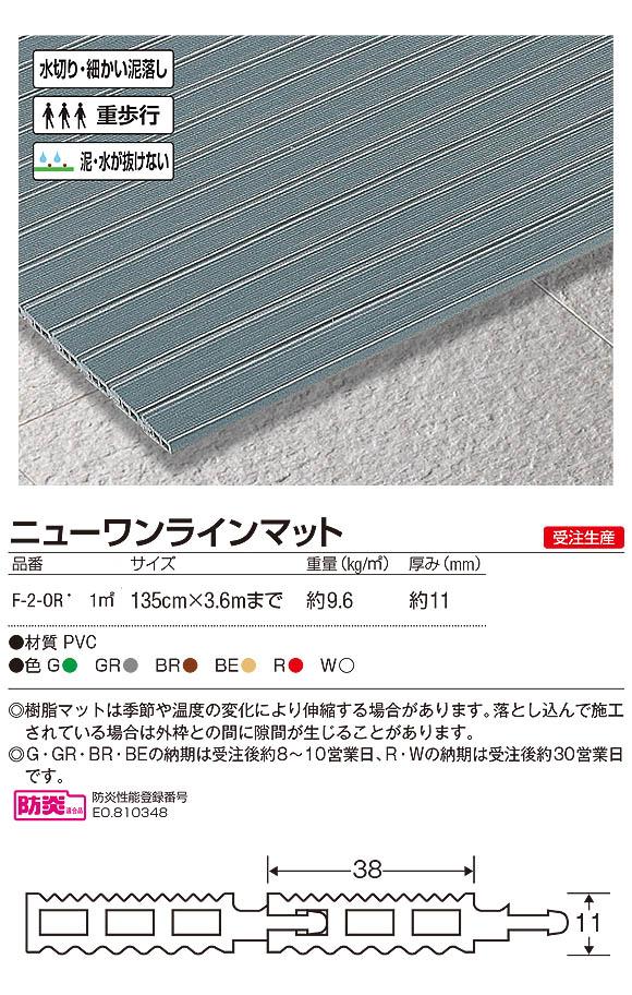 山崎産業 ニューワンラインマット - 細かな泥落としや水切り用のマット【代引不可】 03