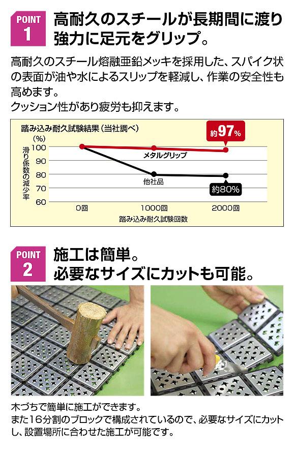 山崎産業 ノンスリップ メタルグリップ - 圧倒的な耐油性と耐久性のすべり止めマット 02