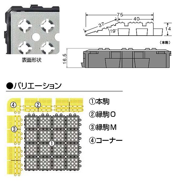 山崎産業 ノンスリップ メタルグリップ - 圧倒的な耐油性と耐久性のすべり止めマット 04