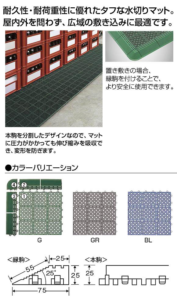 山崎産業 ニューマフロス - 耐久性・耐荷重性に優れたタフな水切りマット 01