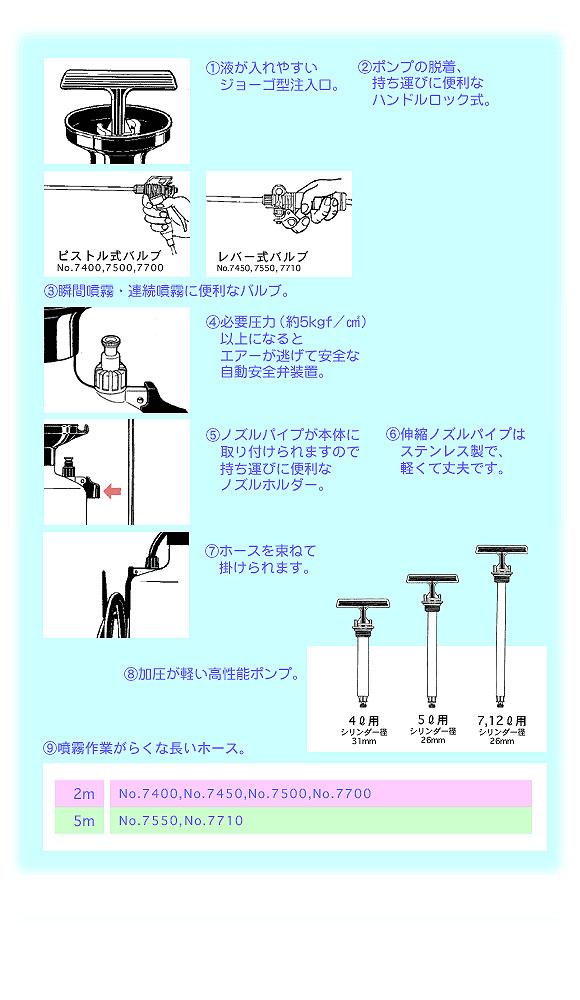 ダイヤスプレー プレッシャー式噴霧器 02