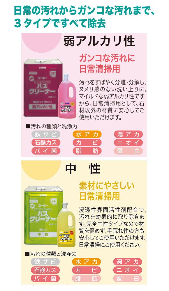 ユーホーニイタカ エコ&パワーバスクリーナー酸性[18L/1Lx12] 05