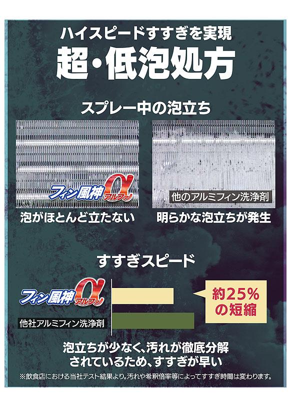 ユーホーニイタカ フィン風神α(アルファ) - 進化したアルミフィン専用洗浄剤 詳細06