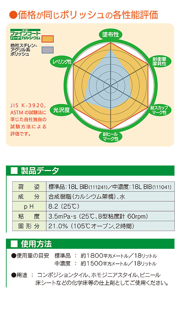 ユーホーニイタカ ファインコートハードカルシウム中濃度[18L] - カルシウム架橋床用樹脂仕上剤 02