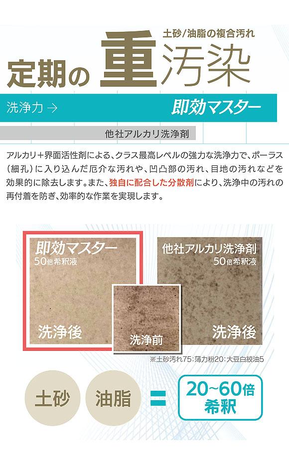 ユーホーニイタカ 即効MASTER[4kg×3] - セラミックタイル洗浄剤 03