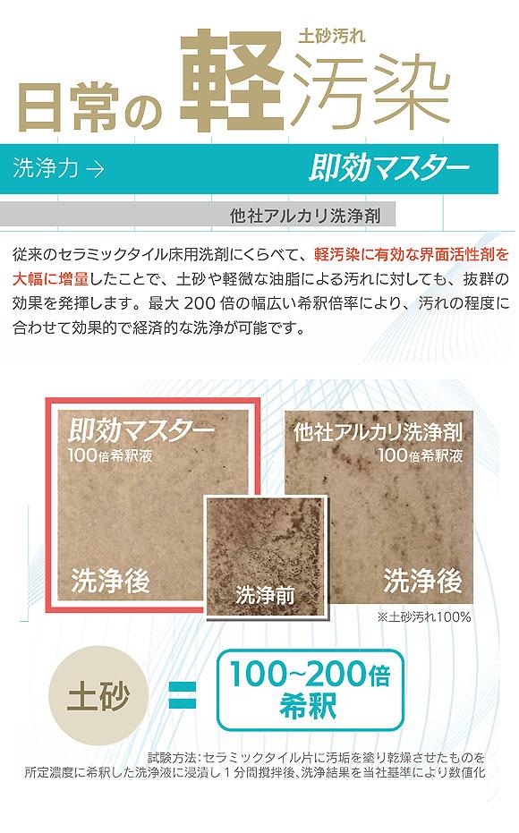 ユーホーニイタカ 即効MASTER[4kg×3] - セラミックタイル洗浄剤 04