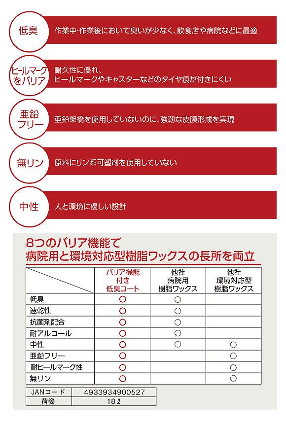 ユシロ ユシロンコート バリア機能付き低臭コート[18L] - 衛生及び環境配慮型樹脂ワックス 04