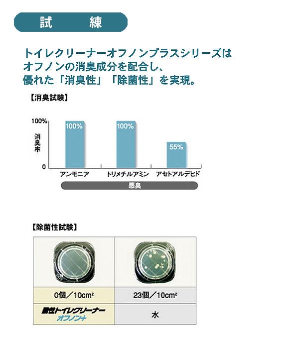 ユシロ ポリーズ酸性トイレクリーナーオフノンプラス - トイレ用洗剤 03