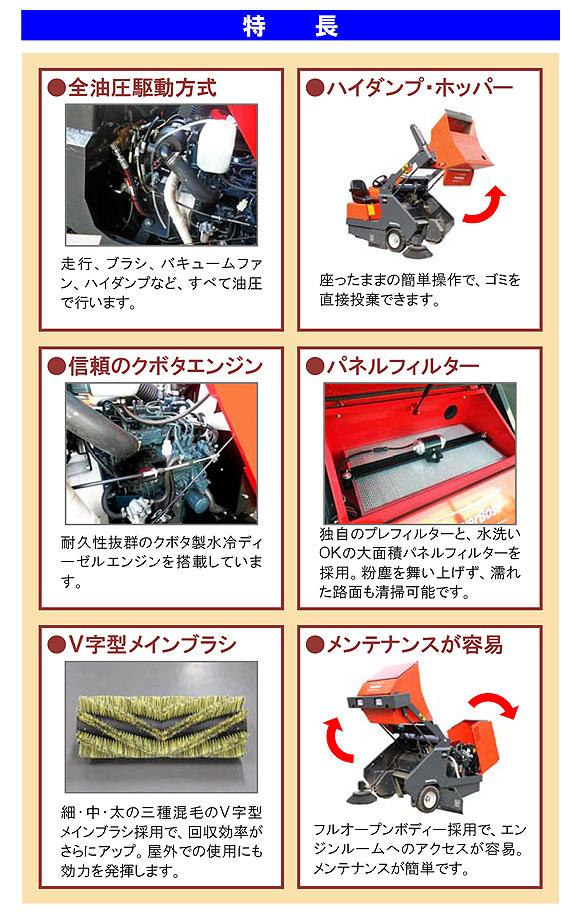 【リース契約可能】蔵王産業 アルマジロ AM7D-III【代引不可】03