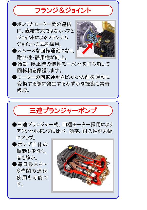 【リース契約可能】蔵王産業 ジェットマンGHD1714-II - ホット&スチーム高温水高圧洗浄機【代引不可】05