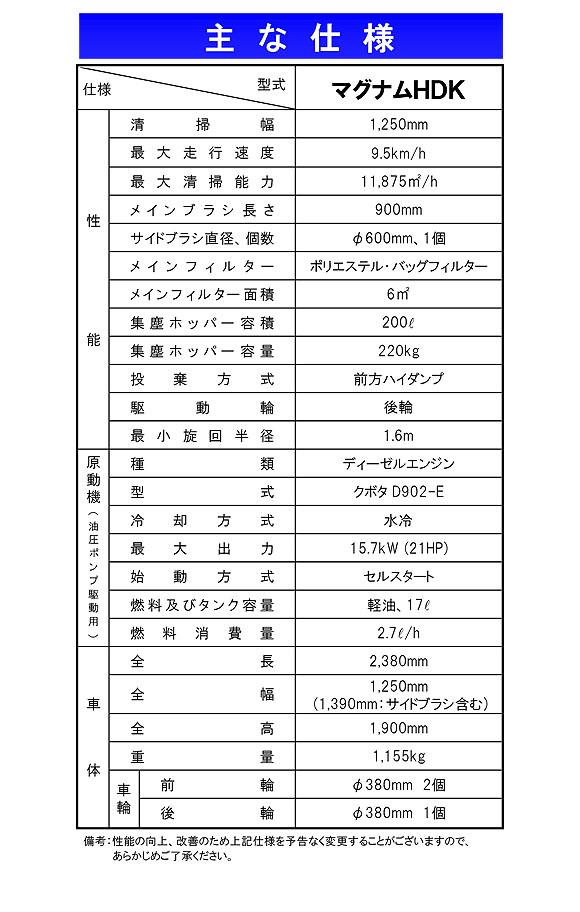 【リース契約可能】蔵王産業 マグナムHDK - 搭乗式中型動力清掃機【代引不可】05