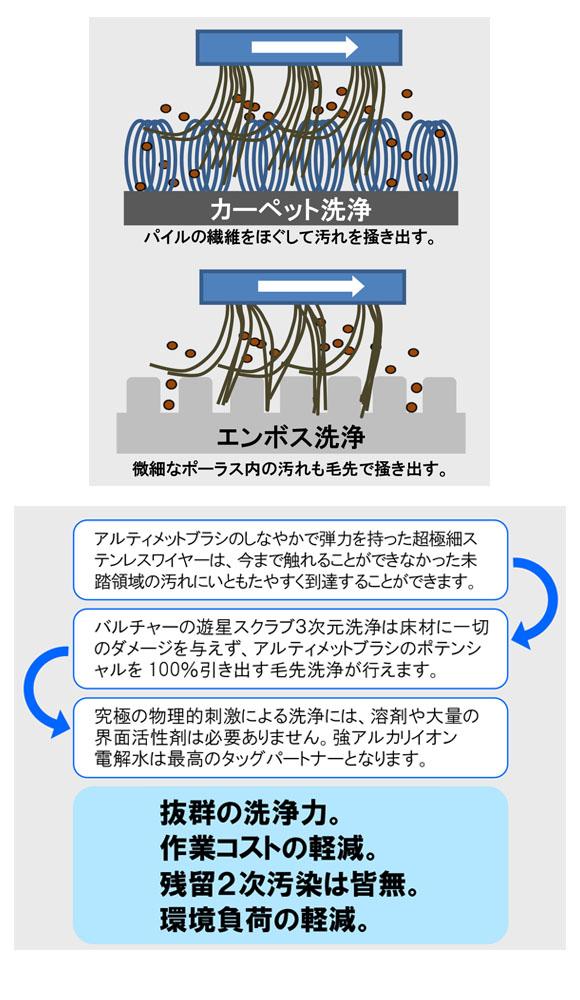 蔵王産業 アルティメットブラシ - バルチャー対応ブラシ 08