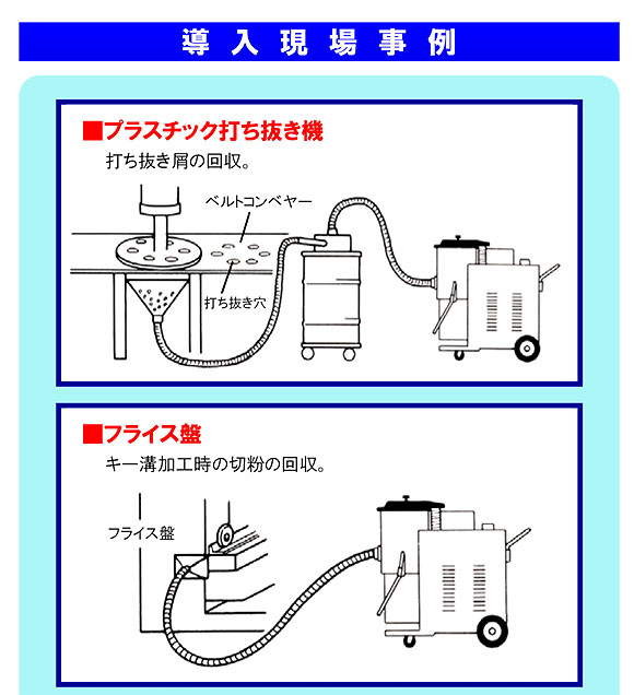【リース契約可能】蔵王産業 バックマン T40-II - 産業用乾・湿両用 強力真空掃除機【代引不可】04