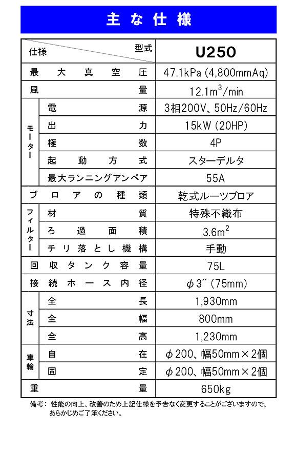 【リース契約可能】蔵王産業 バックマン U250 - 乾・湿両用 産業用/可搬式 超強力真空回収機【代引不可】02