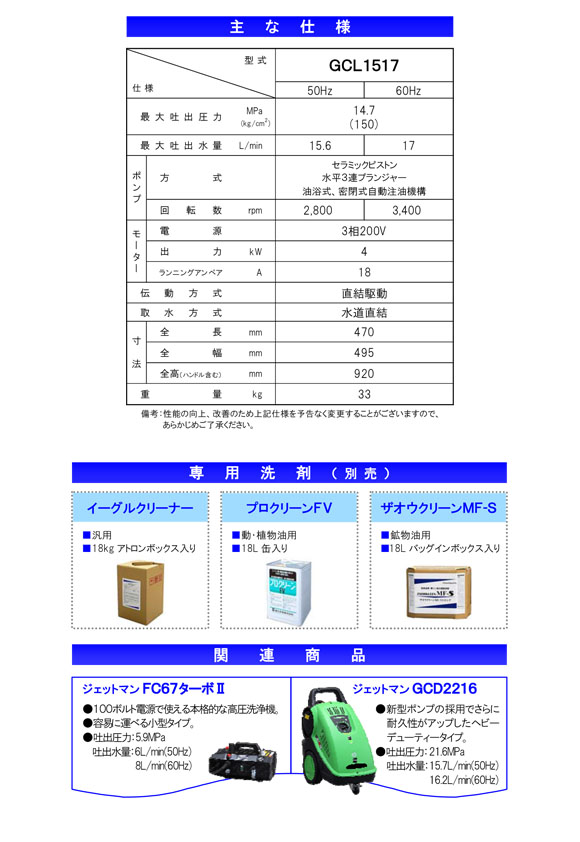 蔵王産業 ジェットマンGCL1517 - 常温水高圧洗浄機【代引不可】03