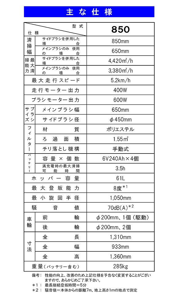 【リース契約可能】蔵王産業 プロスイープ850 - バッテリータイプ  搭乗式 小型動力清掃機【代引不可】 03