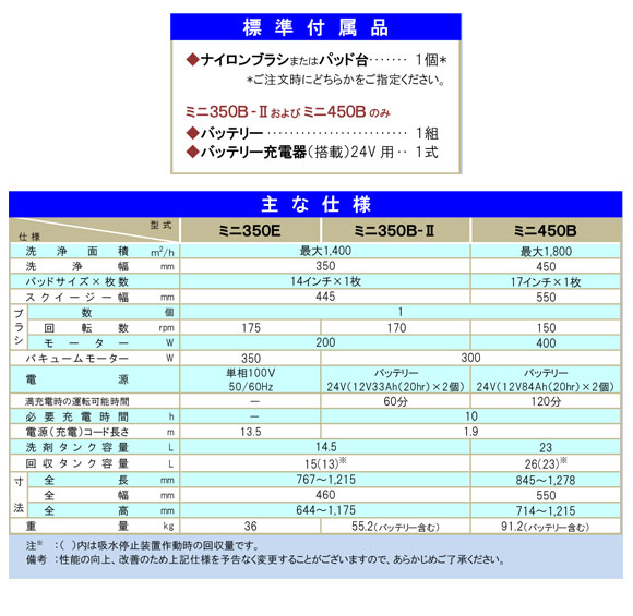軽量小型床洗浄機スクラブメイトミニ450B【代引不可】商品詳細04