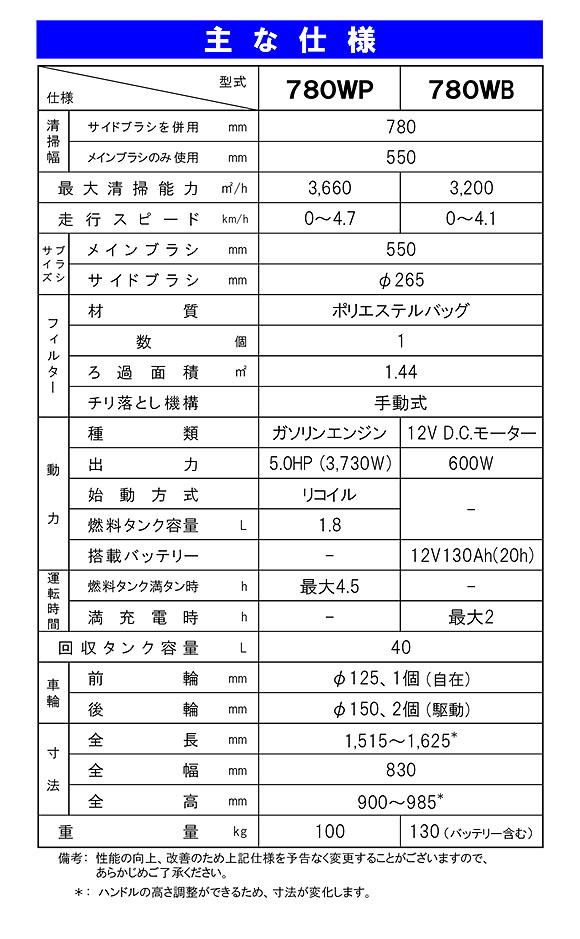 【リース契約可能】蔵王産業 シルバー780WB【代引不可】 04