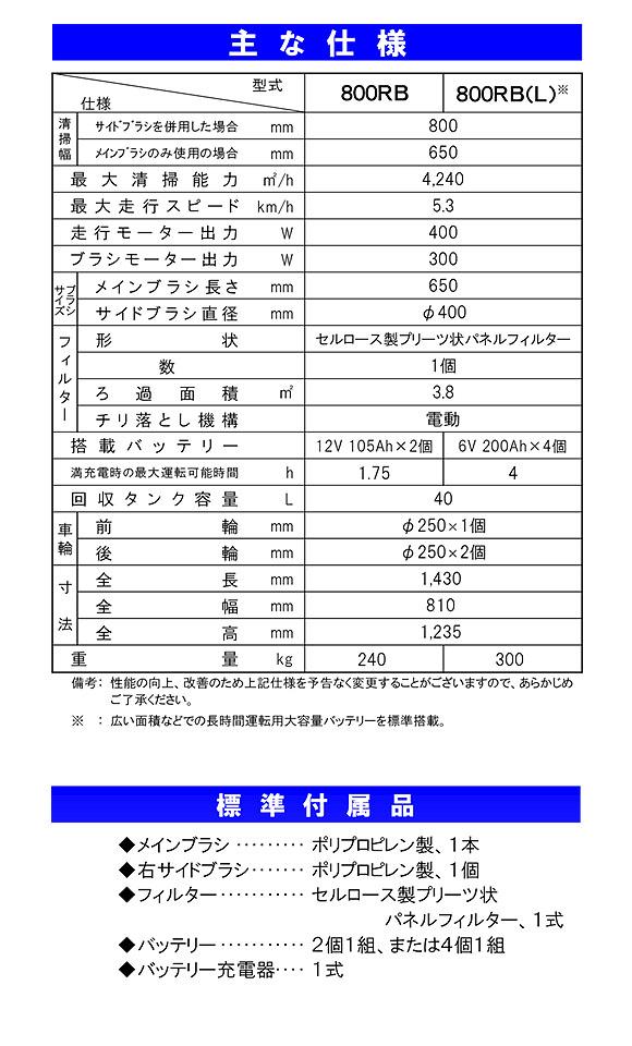 【リース契約可能】蔵王産業 シルバー800RB【代引不可】04