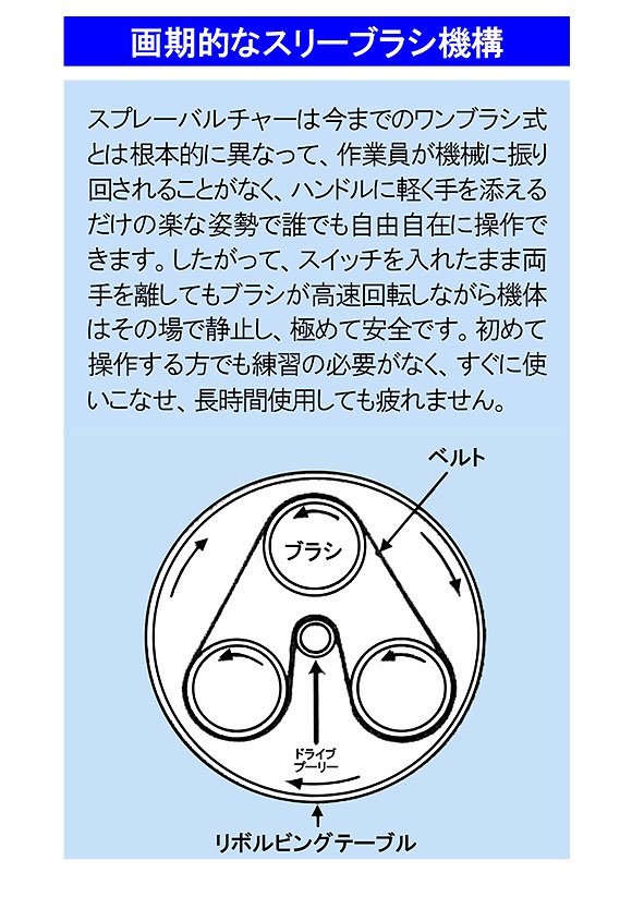 【リース契約可能】蔵王産業 スプレーバルチャーCR38SV-II【代引不可】04
