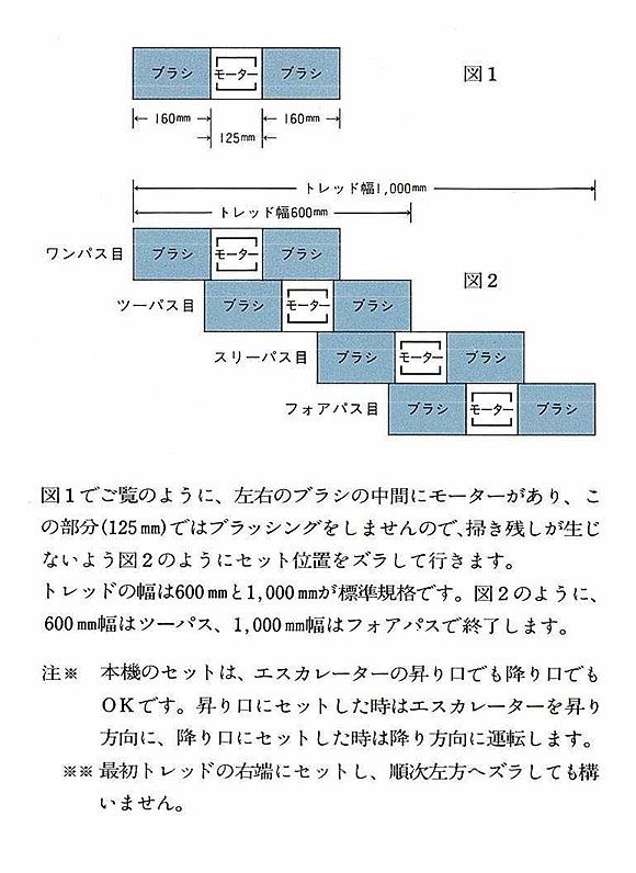 【リース契約可能】蔵王産業 エスカレータークリーナー X46 - エスカレーター清掃機【代引不可】04