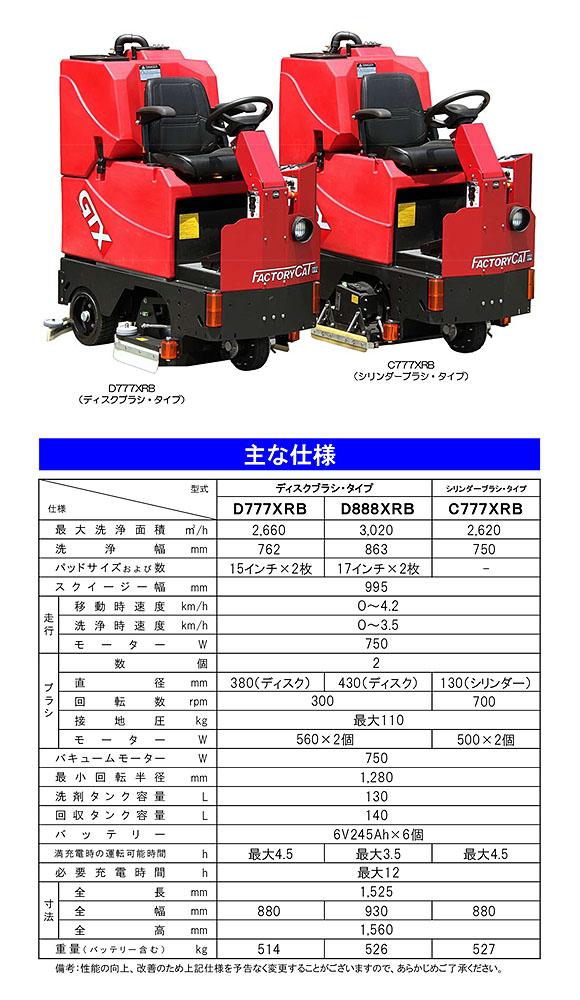【リース契約可能】蔵王産業 スクラブメイト C777XRB【代引不可】02