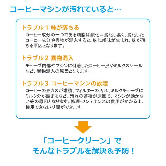 シーバイエス コーヒークリーン タブレット[1.3gx120錠x6]商品詳細02