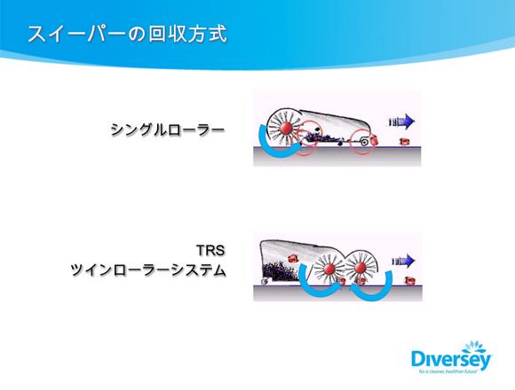 ディバーシー スイーパー商品詳細10