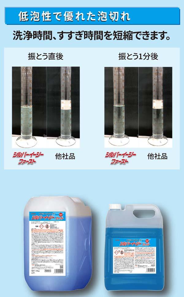 横浜油脂工業(リンダ) シルバーEz ファースト 10.5kg - アルミフィン洗浄剤・ノンリンスタイプ02