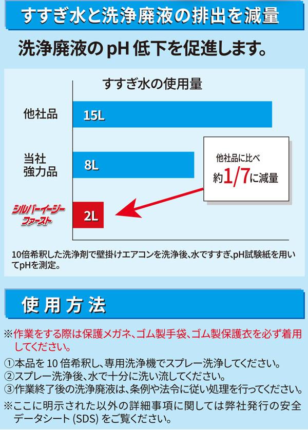 横浜油脂工業(リンダ) シルバーEz ファースト 10.5kg - アルミフィン洗浄剤・ノンリンスタイプ03