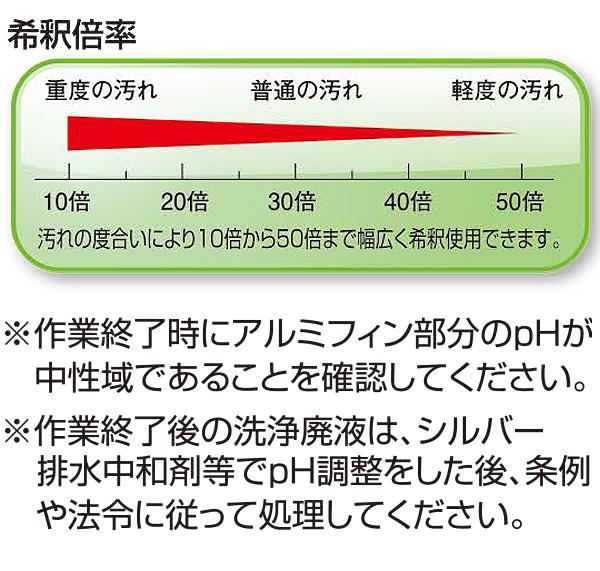 横浜油脂工業(リンダ) シルバーN ファースト 22kg - アルミフィン洗浄剤・強力タイプ商品詳細05