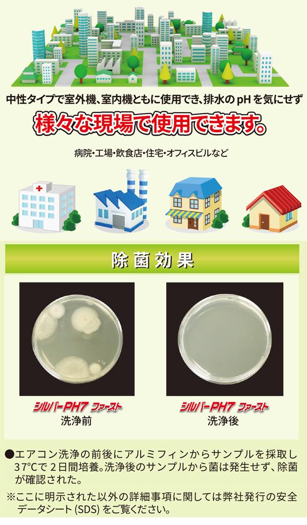 横浜油脂工業(リンダ) シルバーPH7 ファースト 10kg - 中性アルミフィン洗浄剤02