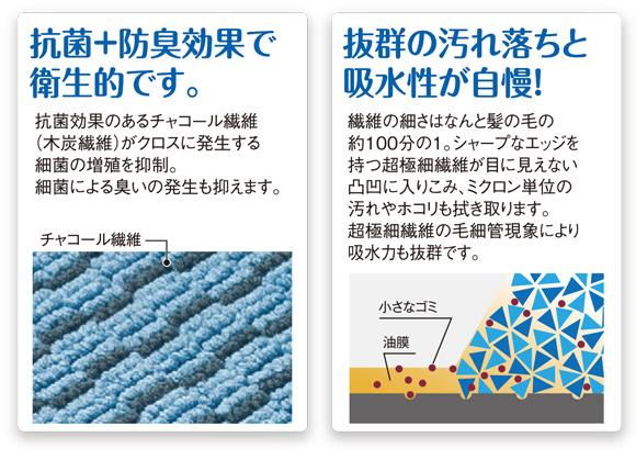 テラモト FXマイクロ抗菌クロス商品詳細03