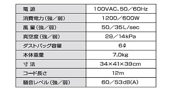 ペンギン FA15 Silenzio - HEPAフィルター搭載静音型ドライバキュームクリーナー商品詳細07
