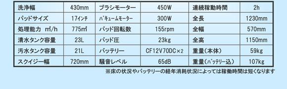 【リース契約可能】ペンギン ニルフィスク SC400【代引不可】 - 17インチ自動床洗浄機商品詳細04