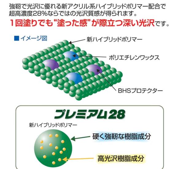 ペンギン ビッグステップ プレミアム28[18L] - 業務用超高濃度樹脂ワックス商品詳細04