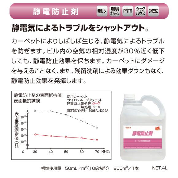 リンレイ RCC静電防止剤商品詳細01
