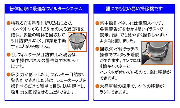 産業用真空掃除機バックマンF40SC【代引不可】商品詳細03