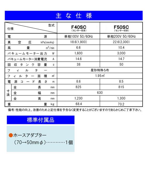 産業用真空掃除機バックマンF40SC【代引不可】商品詳細05