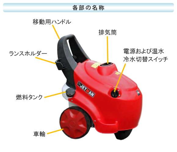 【リース契約可能】超軽量小型タイプ温水高圧洗浄機 ジェットマンFH86【代引不可】商品詳細02