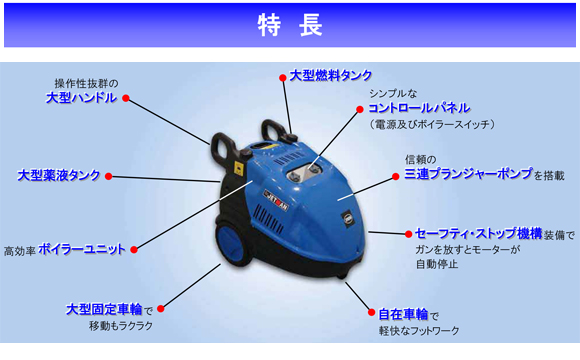 高温水高圧洗浄機 ジェットマンGHX1509バリュー【代引不可】商品詳細03