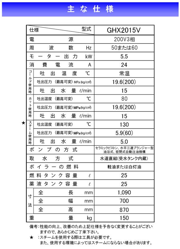 高温水高圧洗浄機 ジェットマンGHX2015バリュー【代引不可】商品詳細05