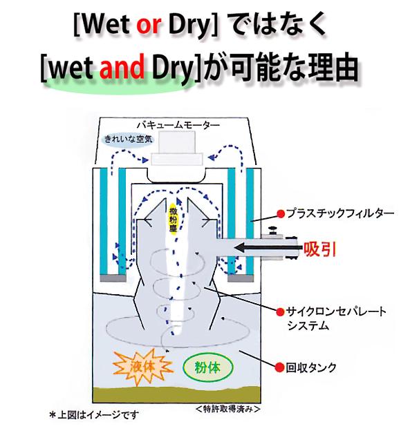 【リース契約可能】乾湿両用バキュームクリーナーバックマンSD3203【代引不可】商品詳細02