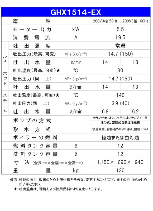 高温水高圧洗浄機 ジェットマンGHX1514-EX【代引不可】商品詳細03