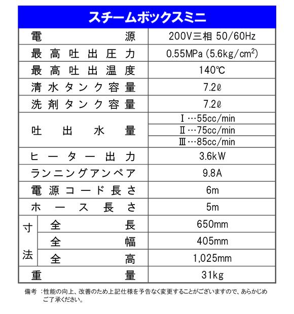 スチーム洗浄機 スチームボックスミニ【代引不可】商品詳細05