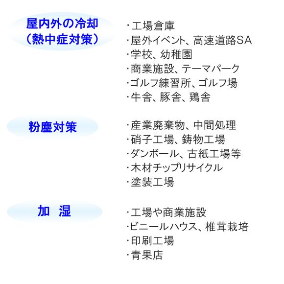 移動式冷却機 エコミスターEM-724【代引不可】商品詳細02