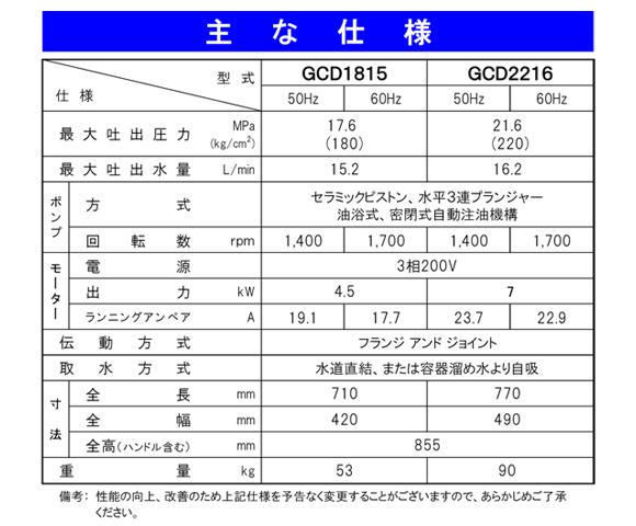 高圧少水量タイプ常温水高圧洗浄機 ジェットマンGCD1813【代引不可】商品詳細06