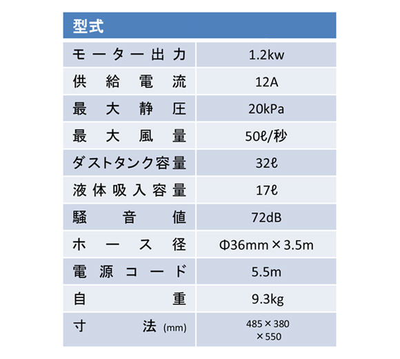 日本クランツレ ベントス30 - 業務用乾湿両用バキュームクリーナー商品詳細04