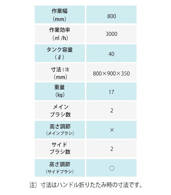 日本クランツレ 2+2【代引不可】 - 手押し式スイーパー商品詳細05