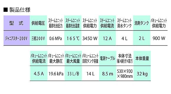 日本クランツレ ジュニアスター 200V - 業務用バキューム機能付きスチーム洗浄機【代引不可】 03